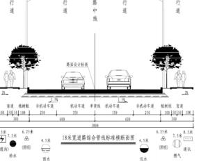 渔子溪七通一平工程(贝博官方网址本)